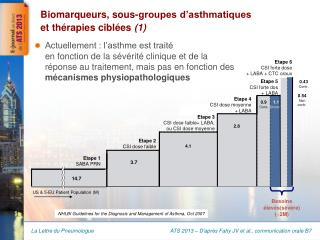 Biomarqueurs, sous-groupes d'asthmatiques  et thérapies ciblées  (1)