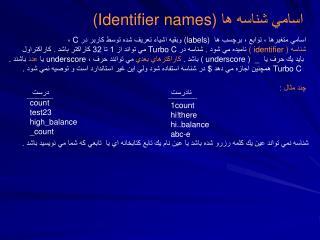 اسامي شناسه ها  (Identifier names)