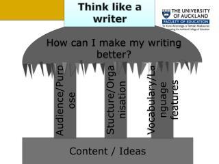 Content / Ideas