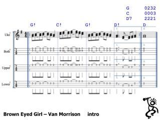 Brown Eyed Girl – Van Morrison     intro