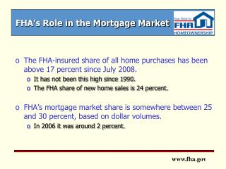 FHA's Role in the Mortgage Market