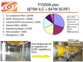 FY2008 plan                        ($75M ILC + $47M SCRF)