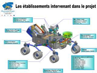 Mât + Vision + Laser Lycée Victor Duruy – Bagnères Institut Limayrac – Toulouse