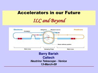Accelerators in our Future ILC and Beyond
