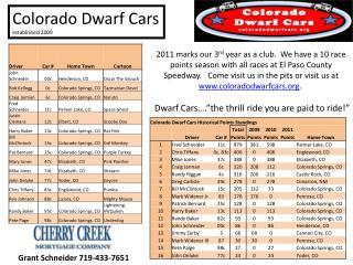 Colorado Dwarf Cars established 2009