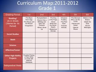 Curriculum Map:2011-2012 Grade 1