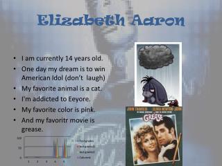 Elizabeth Aaron