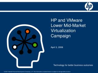 HP and VMware Lower Mid-Market Virtualization Campaign