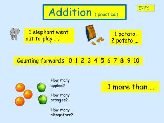 Addition  ( practical)