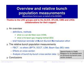 An overview definitions, methods what is a van der Meer scan (VDM),