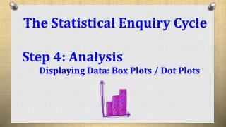 The Statistical Enquiry Cycle Step  4:  Analysis 	Displaying Data: Box Plots / Dot Plots