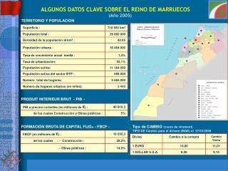 ALGUNOS DATOS CLAVE SOBRE EL REINO DE MARRUECOS (Año 2005)