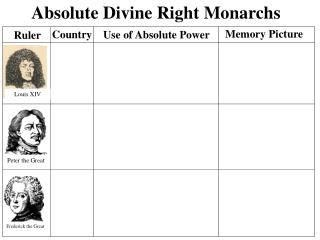 Absolute Divine Right Monarchs