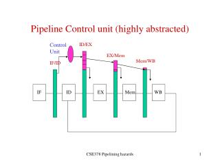 Pipeline Control unit (highly abstracted)