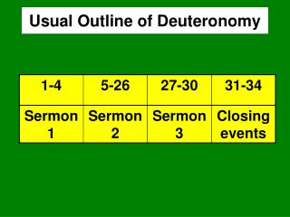 Usual Outline of Deuteronomy