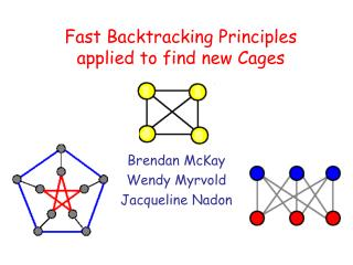 Fast Backtracking Principles applied to find new Cages