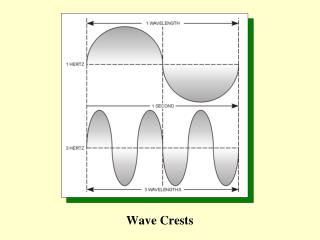 Calculating frequency and wavelength Example 1