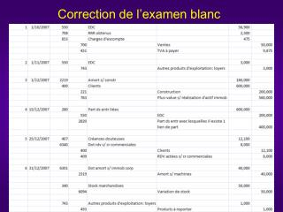 Correction de l'examen blanc
