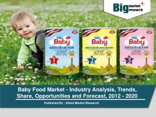Baby Food Market  2012 - 2020