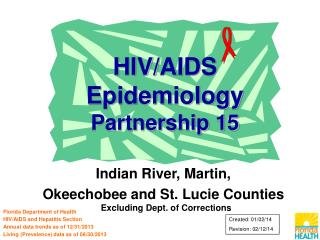 HIV/AIDS Epidemiology Partnership 15
