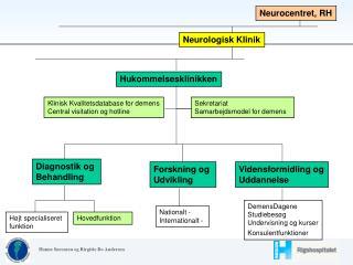 Neurologisk Klinik