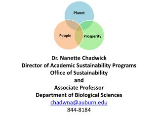 Dr. Nanette Chadwick Director of Academic Sustainability Programs Office of Sustainability  and