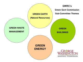 GREEN EARTH (Natural Resources)