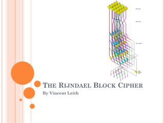 The  Rijndael  Block Cipher