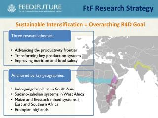 Sustainable Intensification = Overarching R4D Goal
