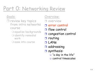 Part 0:  Networking Review