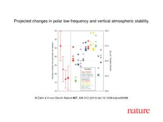 M Zahn & H von Storch  Nature 467 , 309-312 (2010) doi:10.1038/nature09388
