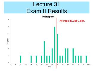 Lecture 31 Exam II Results