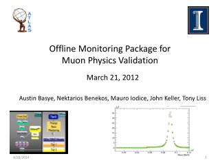 Offline Monitoring Package for  Muon Physics Validation