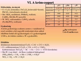 VI. A króm-csoport