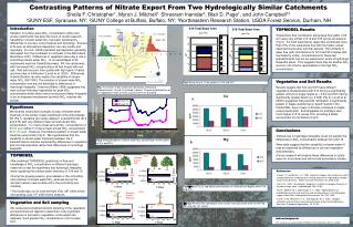 Contrasting Patterns of Nitrate Export From Two Hydrologically Similar Catchments