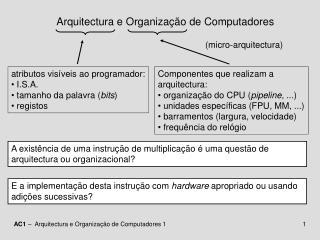 AC1    Arquitectura e Organiza  o de Computadores 1