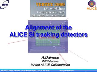 Alignment of the  ALICE Si tracking detectors