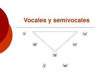 Vocales y semivocales