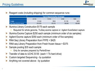 Pricing Guidelines