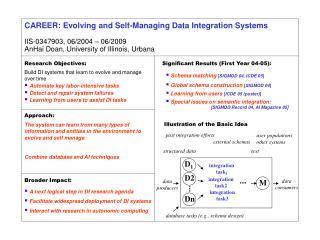 A next logical step in DI research agenda  Facilitate widespread deployment of DI systems