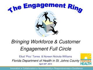 Bringing Workforce & Customer  Engagement Full Circle