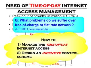 Need of  Time-of-day  Internet Access Management