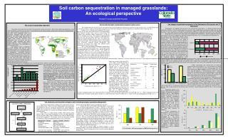 Soil carbon sequestration in managed grasslands:  An ecological perspective