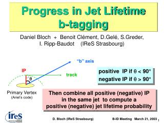 Progress in Jet Lifetime       b-tagging