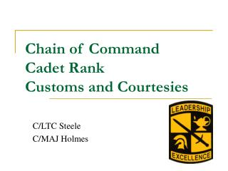Chain of Command Cadet Rank Customs and Courtesies