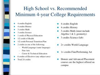 High School vs. Recommended Minimum 4-year College Requirements