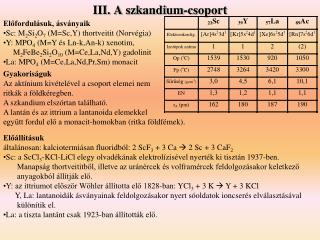 III. A szkandium-csoport