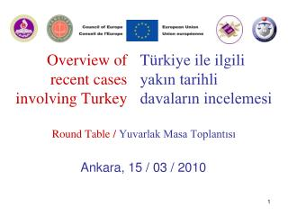 Overview of recent cases involving Turkey