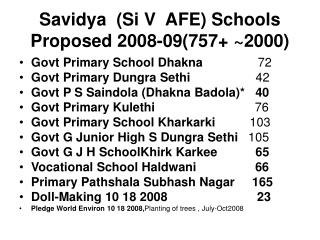Savidya  (Si V  AFE) Schools Proposed 2008-09(757+ ~2000)