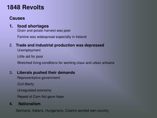 1848 Revolts